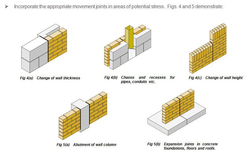 Movement Block Plan Concrete Blocks Movement