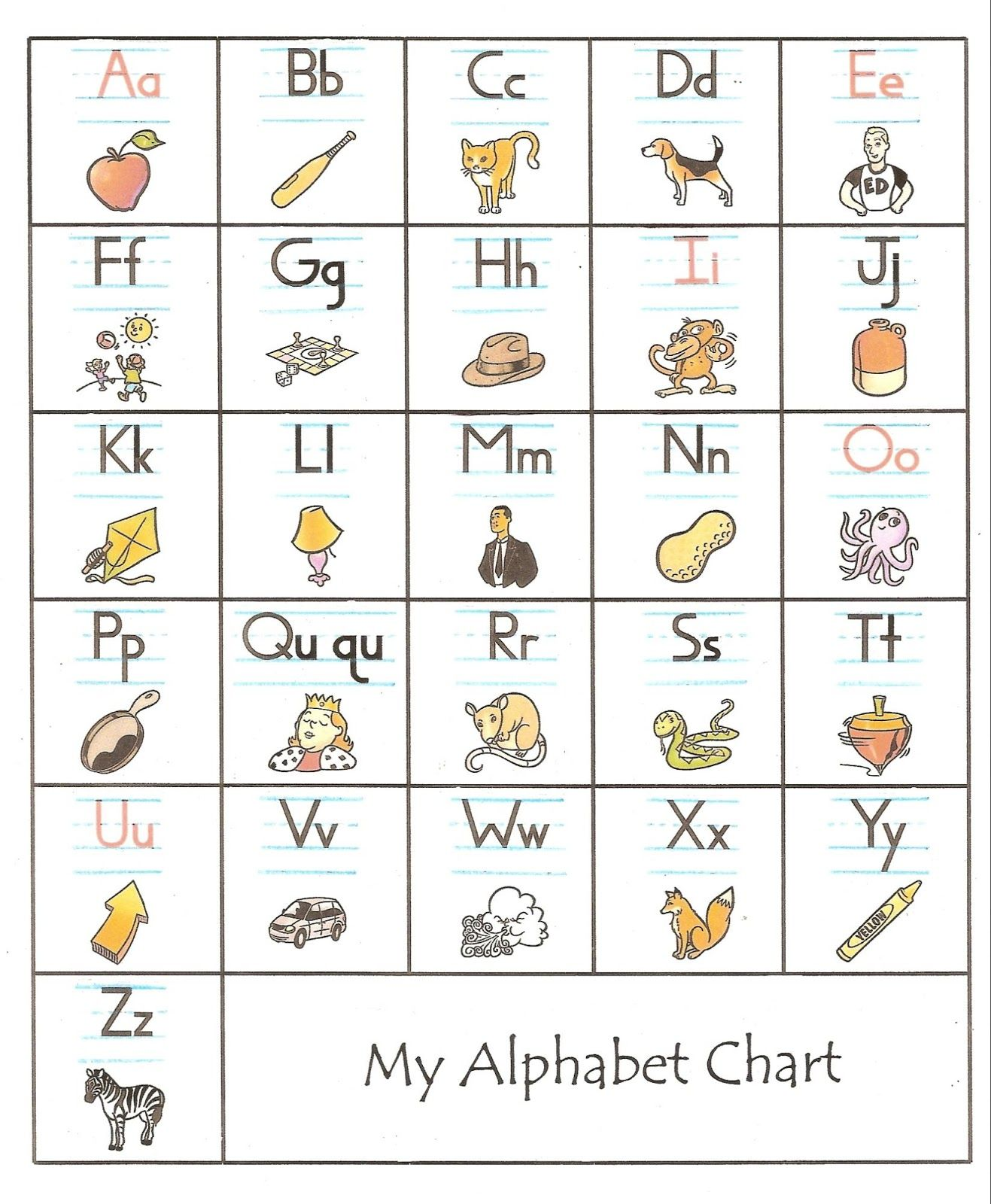 10+ Fundations letter cards printable ideas in 2021