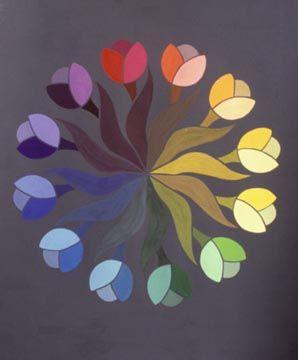 Creative Color Wheel Pure Hue Tint Shade Color Wheel Art
