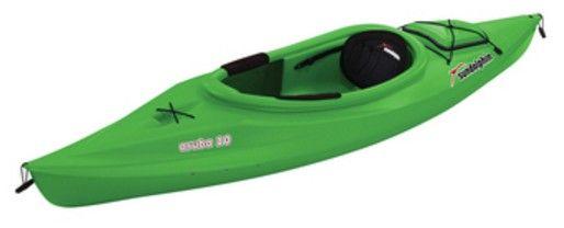 Best Kayak For The Money Best Fishing Kayak Sit On Kayak Kayaking