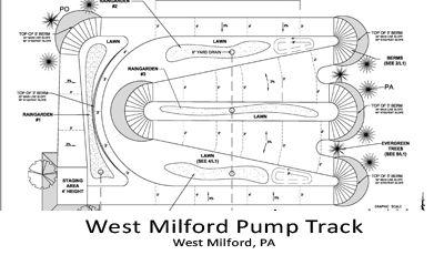 Pump Track Layout Google Search Pump Tracks Track