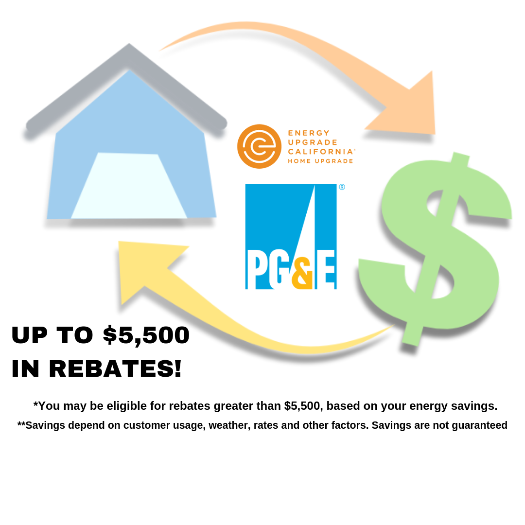 Energy Upgrade California has partnered up with PG&E and