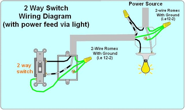 2 way light switch wiring diagram  wiring diagrams  light