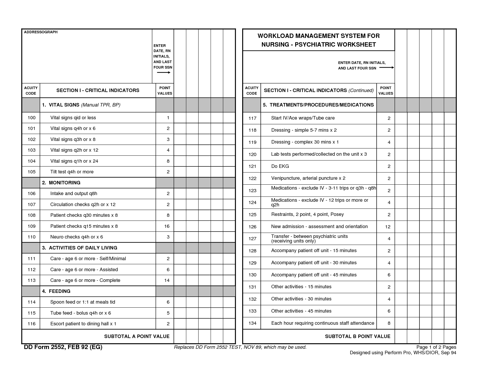 worksheet Nursing Worksheets workload assessment template dd2552 management system for nursing psychiatric worksheet