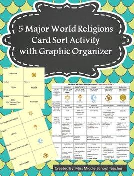 World Religions Card Sort Activity With Graphic Organizer - 5 major world religions