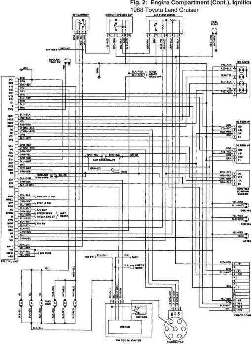 Toyota 22re Engine Wiring Diagram And Wrg Toyota Pickup Re Engine Wiring Electrical Circuit Diagram Diagram Toyota