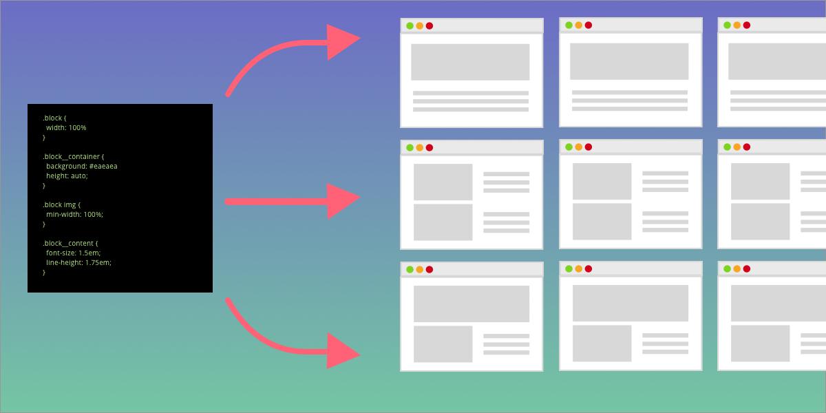 Center Floating Elements Fribly Web Development Design Web Design Web Design Tips