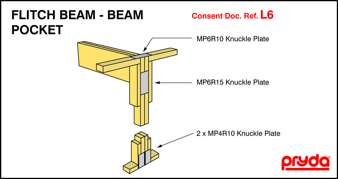 Flitch Beam Fixings Timber Trusses Span Tables In 2020 Beams Timber Knucks