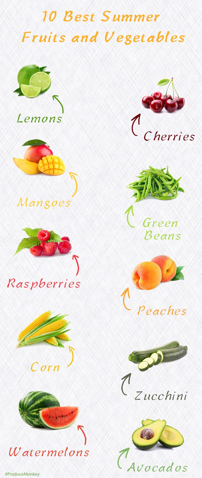 10 Of The Best Fruits And Vegetables To Eat This Summer Best Fruits Fruit Summer Fruit