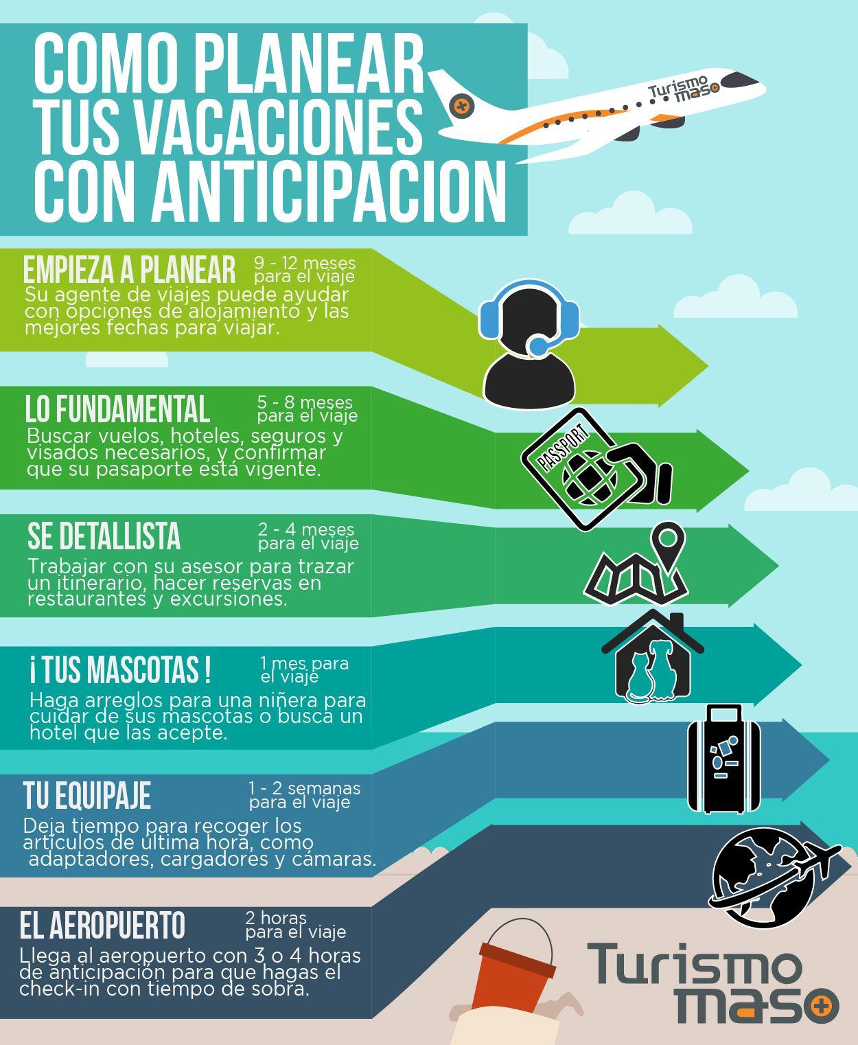 Image Result For Infografia Viajar Travel Directions Travel Trip
