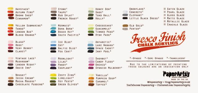 Fresco Finish Chalk Acrylic Paint Video A Reference Tool Paint Samples Paper Artsy Paint Charts