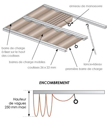 store velum sous toiture de v randa terrasse pinterest sous toiture toiture et v randas. Black Bedroom Furniture Sets. Home Design Ideas