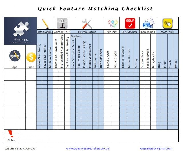 Quick Feature Matching Checklist For iPad Apps by Lois Jean Brady, SLP-CAS  Thank you, Lois! Repinned by SOS Inc. Resources @sostherapy.