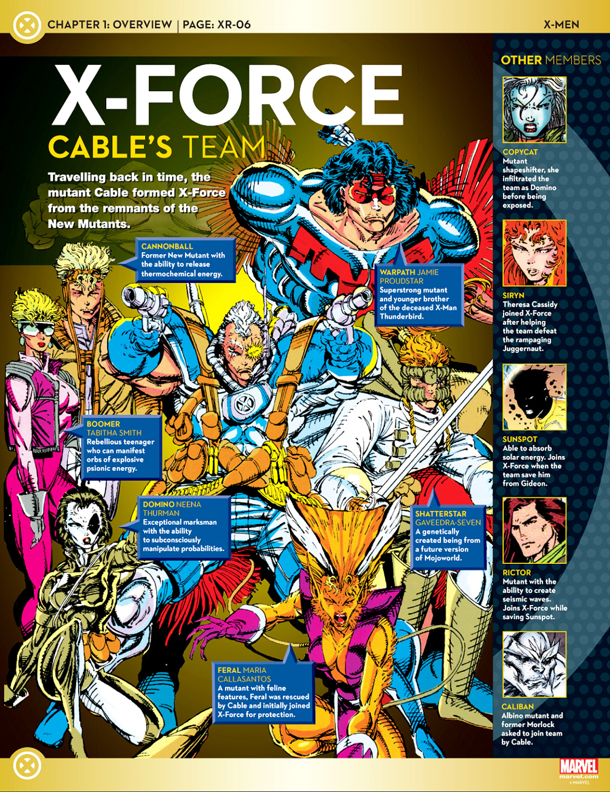 The Following Images Are From The Marvel Fact Files From Eagle Moss Collections If You Like Them Check Them Out At Their Website A Marvel Facts X Men Marvel