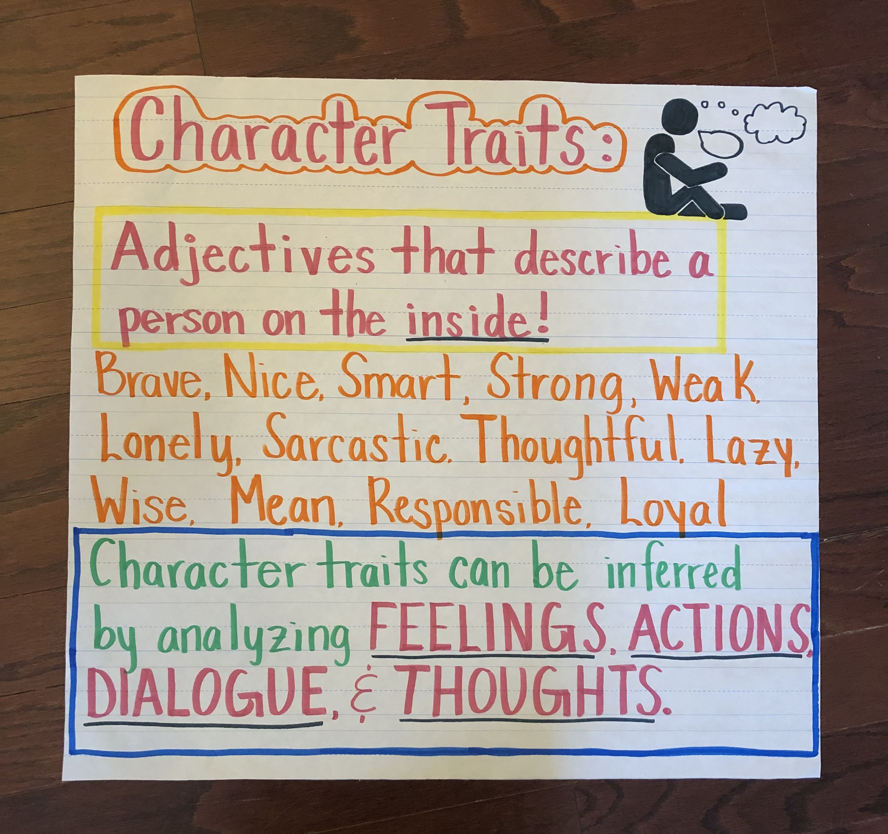 Character Traits Anchor Chart Used In A 6th Grade Ela Classroom