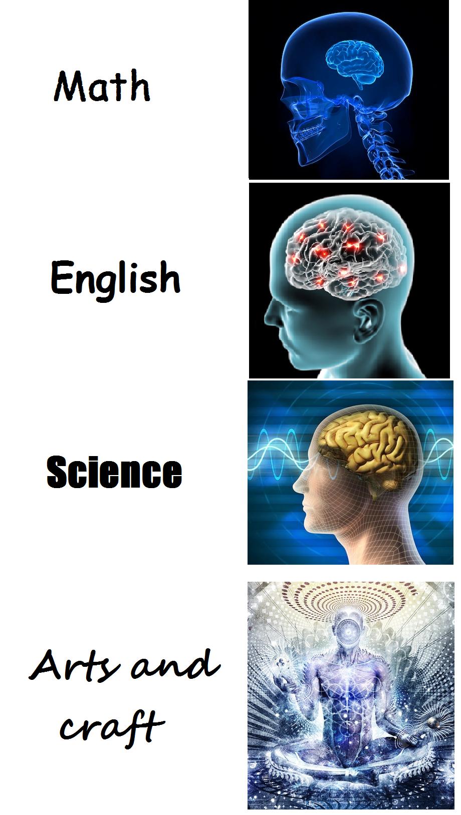 School Subjects   Galaxy Brain   Brain meme, Expanding ...