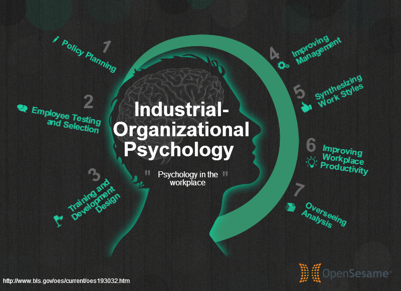 how to get a job in forensic psychology
