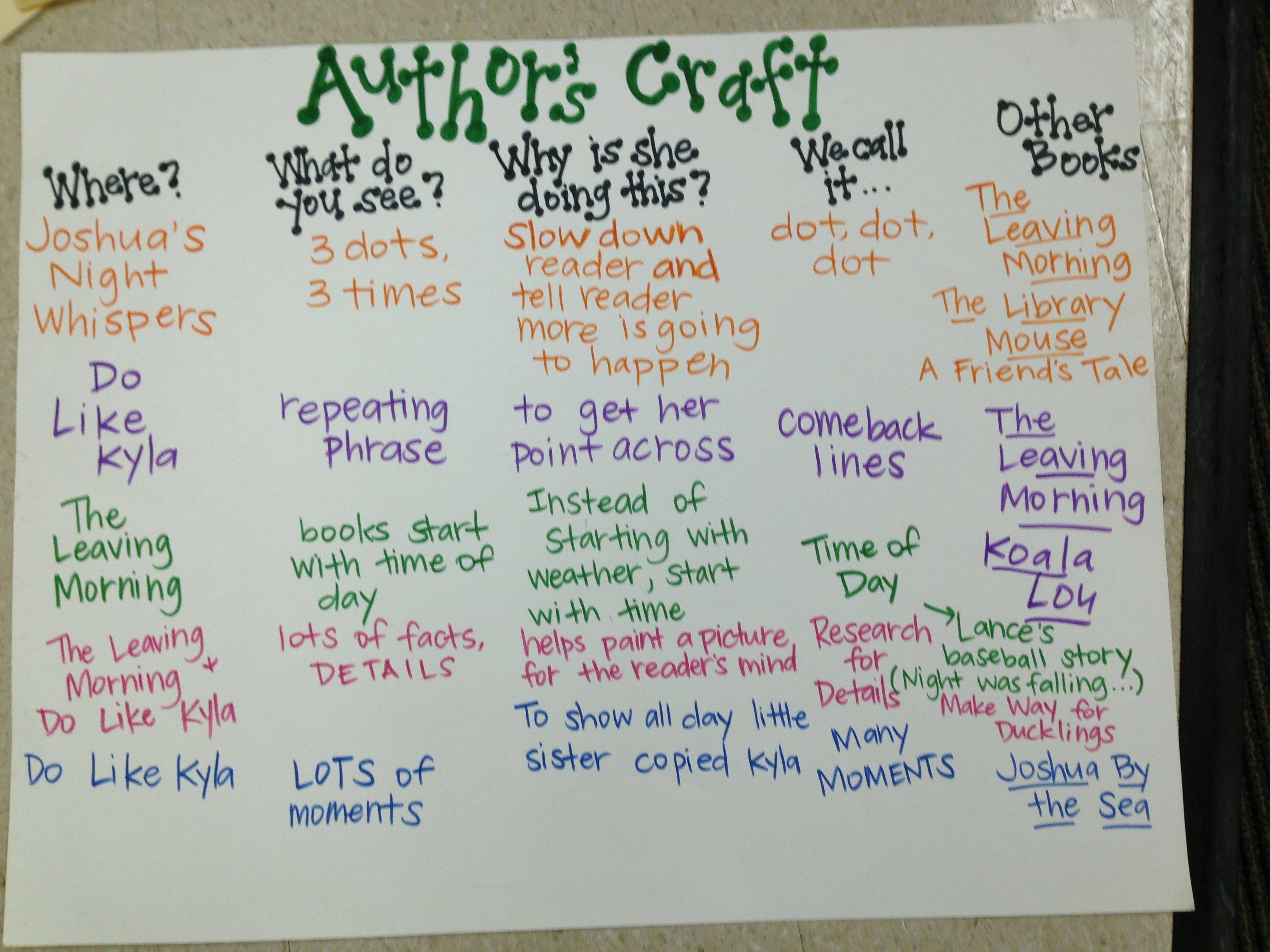 Author S Craft Angela Johnson Middle School Writing Elementary