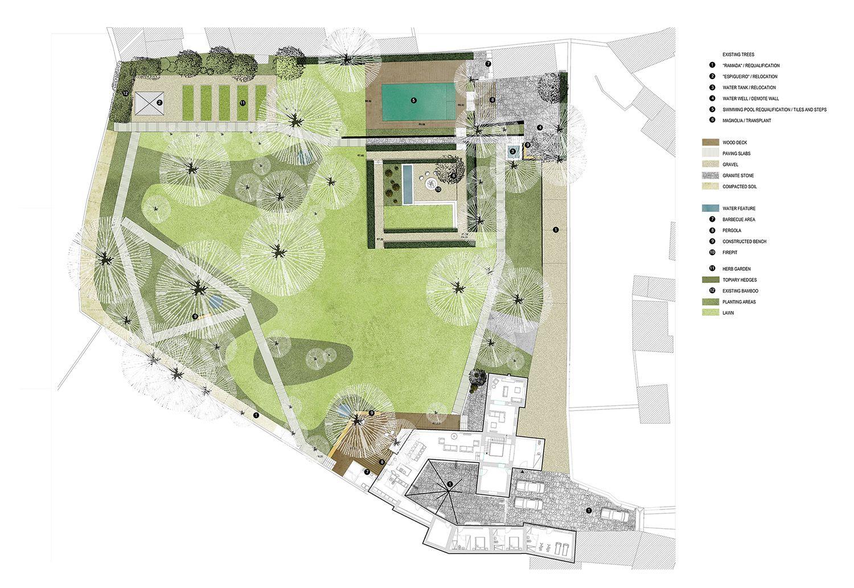 masterplan / private garden