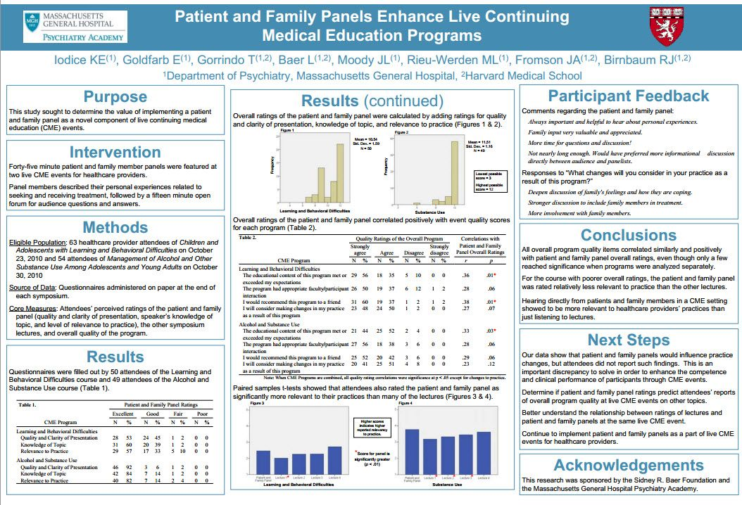 Patient and Family Panels Enhance Live Continuing Medical Education Programs --This poster presents data from a study on the value of implementing a patient and family panel as a novel component of live #CME events.