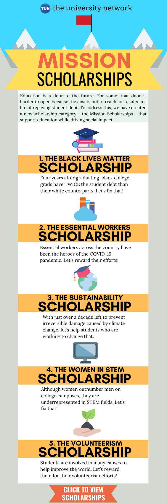Mission Scholarships The University Network Scholarships Scholarships For College College Info