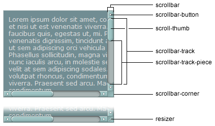 scroll-partes-webkit-css