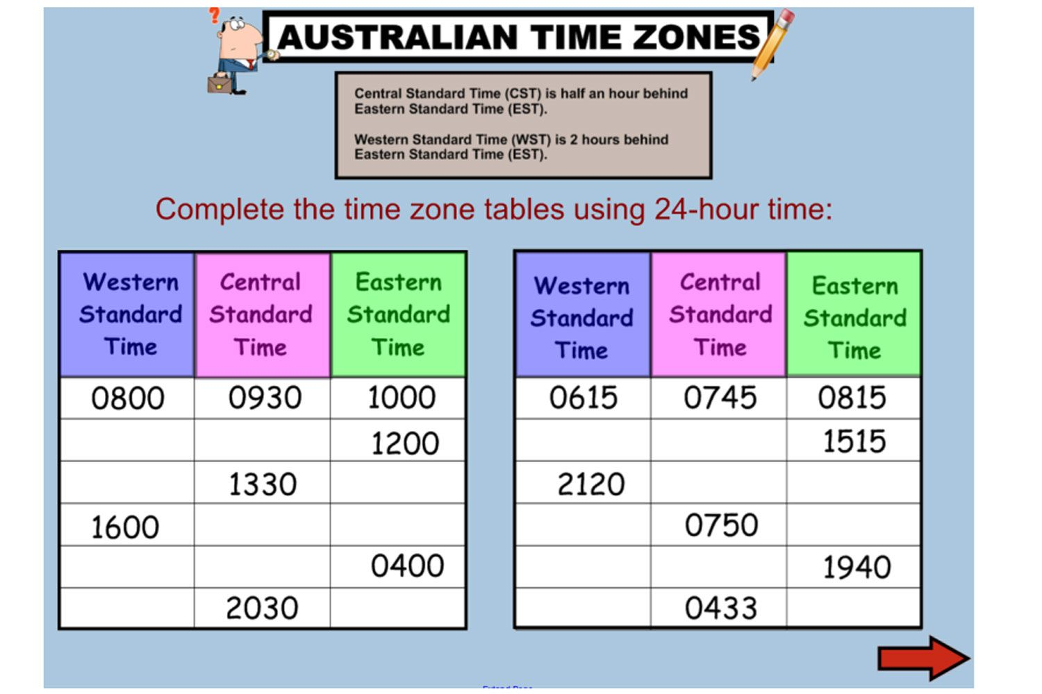Learn All About Australian Time Zones And Daylight Saving