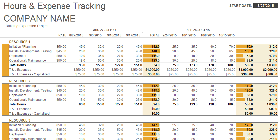 tracking project costs template excel koni polycode co