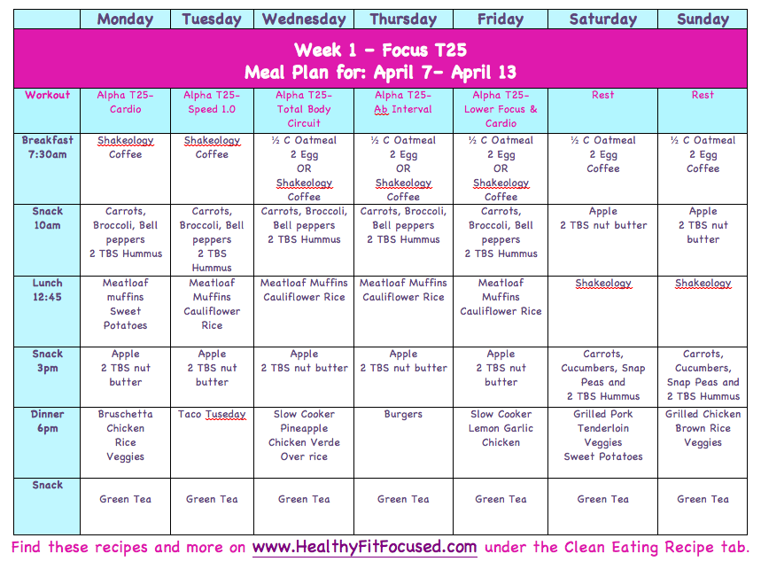 diet meal planning