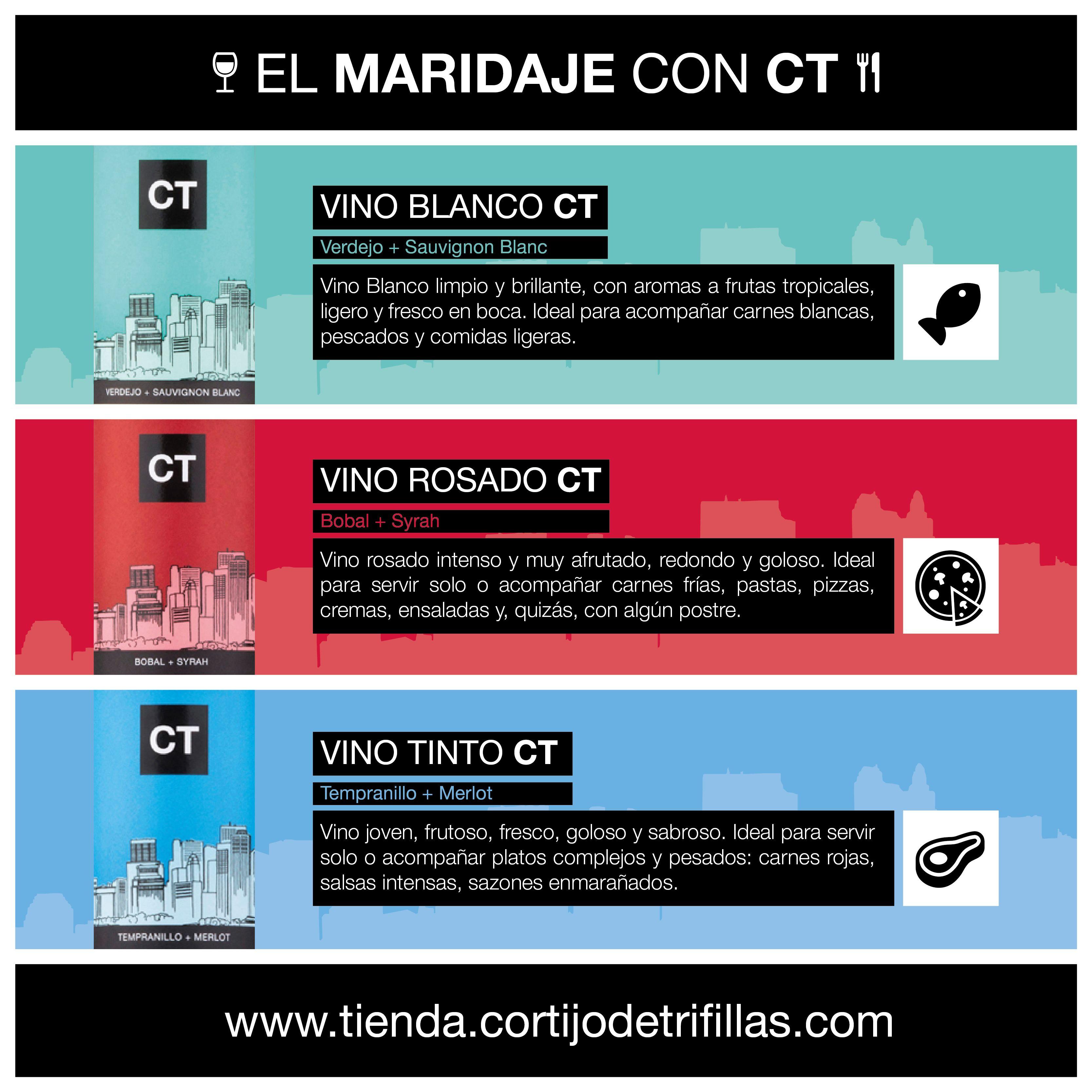 Infografia Sobre El Maridaje Y Tres De Nuestros Vinos Jovenes Ct Blanco Ct Rosado Y Ct Tinto Infografia Vino Wine Ct Sauvignon Blanc Sauvignon Maridaje