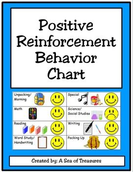 10 examples of positive reinforcement