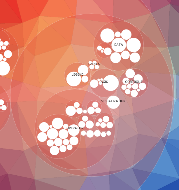 Bubble chart 2 by d3 js & datamatic io | Created by Datamatic io