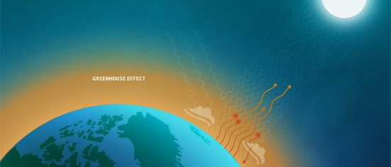Greenhouse Effect Teaching Box from the UCAR Center for Science Education.