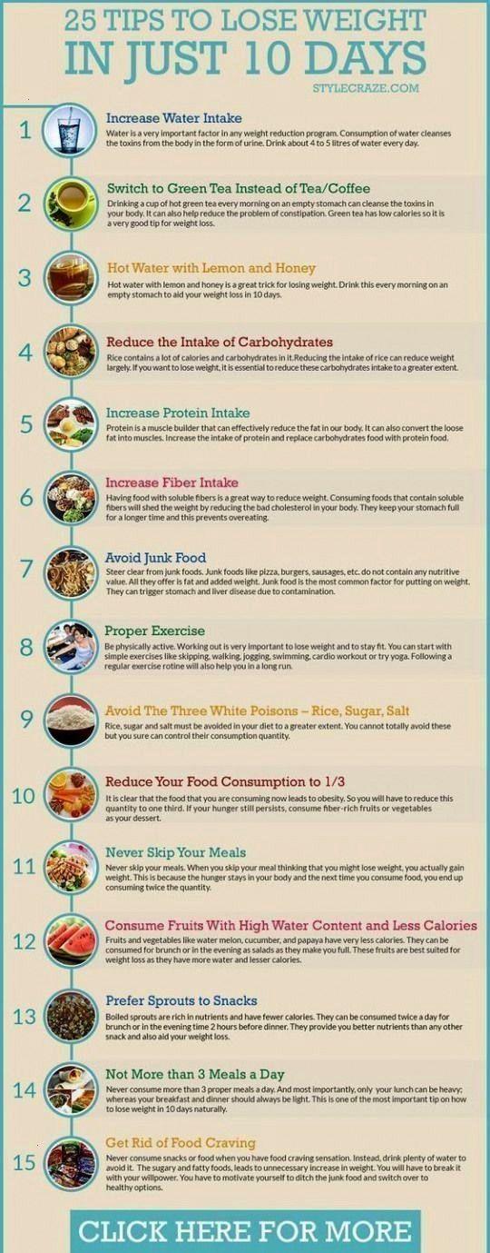 #dietweightlossjourney #weightlossprograms #through #fitness #healthy #weight #best #fast #loss #tip...