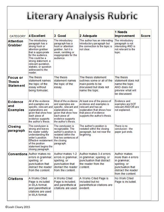 Literary Analysis Handouts  Paragraph Rubrics And Outlines