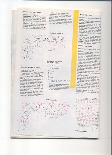 Pontas e entremeios 1 - solange- crochê e tricô - Picasa Web Albums