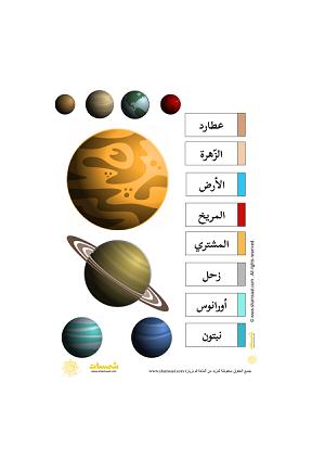 الفضاء Archives الصفحة 2 من 4 شمسات In 2021 Pie Chart Chart Diagram