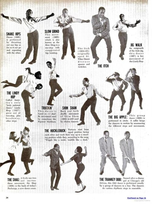 Aa Aba Ea Bd D on Dance Moves Diagrams