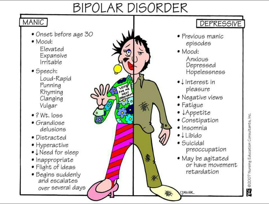 Epingle Sur Sante Mentale Trouble Bipolaire