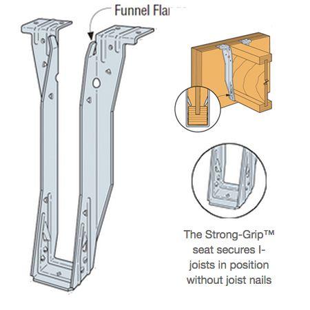 simpson floor joist hangers – gurus floor