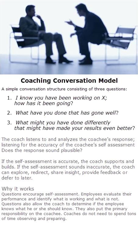 Coaching Conversation Model Management Feedback Mentoring
