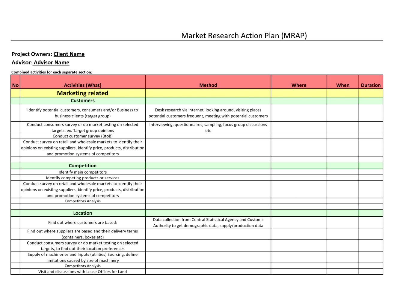 Marketing Action Plan Template Event Strategy For