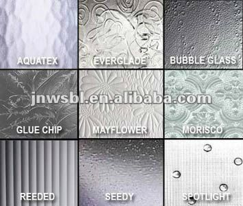 Gallery For Frosted Glass Panel Texture