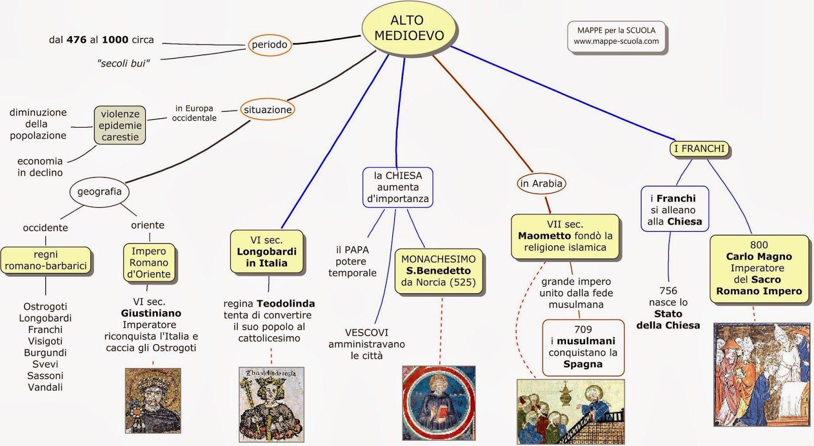 Amato MAPPE per la SCUOLA: ALTO MEDIOEVO | Italiano | Pinterest  XD06