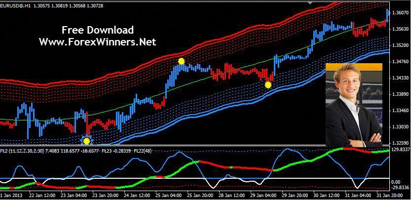 Forex Lines 7 Forex Winners Free Download Forex Currency Forex