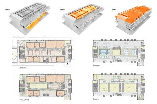 Factory Floor Plan Floor Plans Factory Floor Industrial Factory