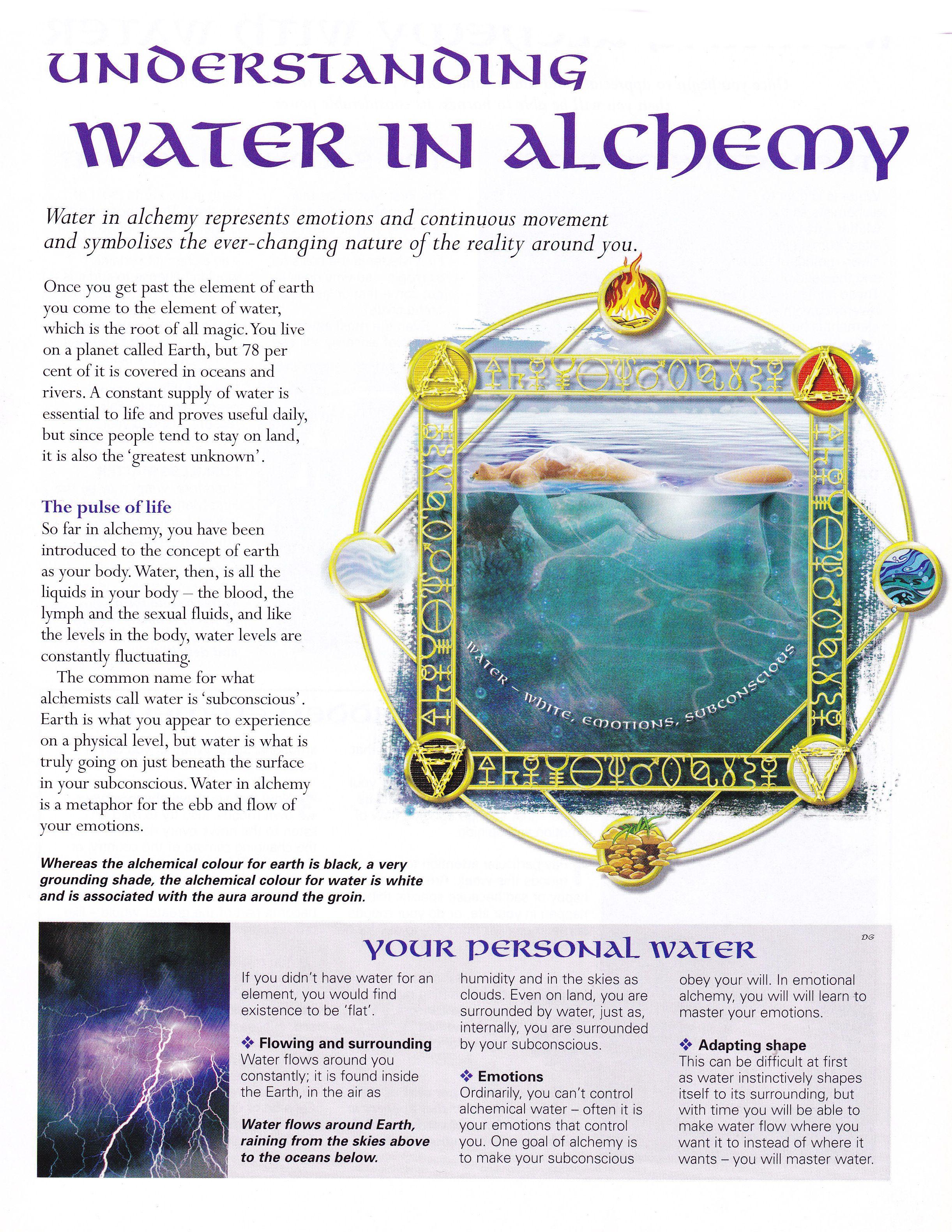 Elements Water Understanding Water In Alchemy Esoteric