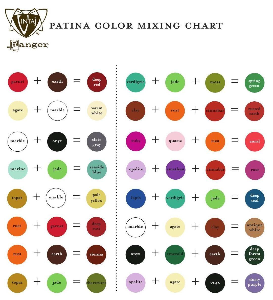 Patina color mixing chart color mixing chart chart and for Como combinar colores de pintura
