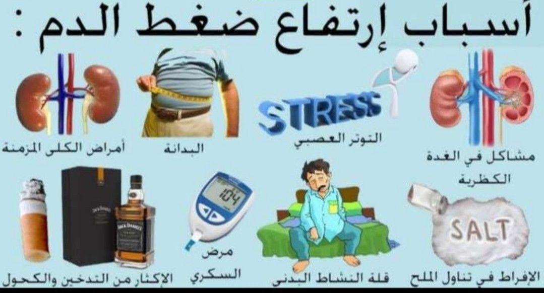 Pin By Mohammed Al Harbi On صحتي In 2020 Beauty Health Family Guy Health