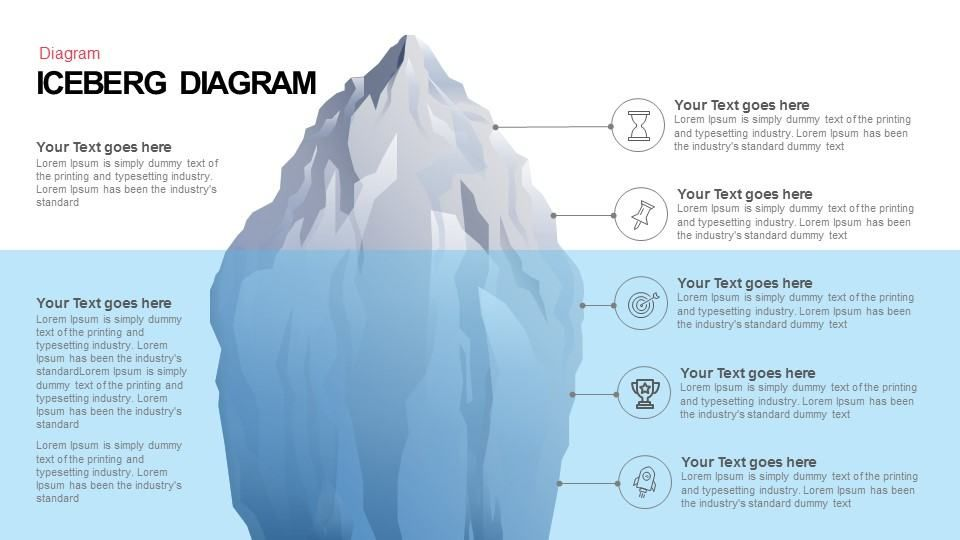 Iceberg Diagram Template from i.pinimg.com